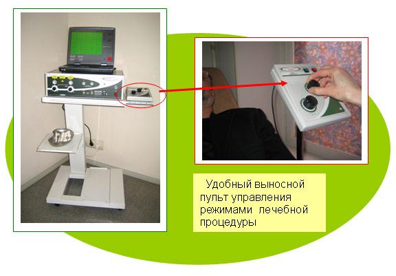 Аппарат для лечения простатита применение в домашних условиях принцип действия